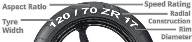 Tyre ratio spec image - Motorcycle Tyres Doncaster